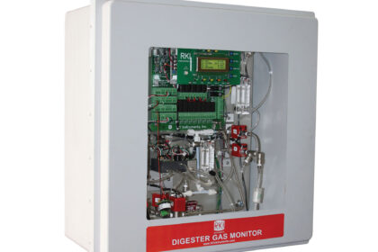 Digester Gas Monitor
