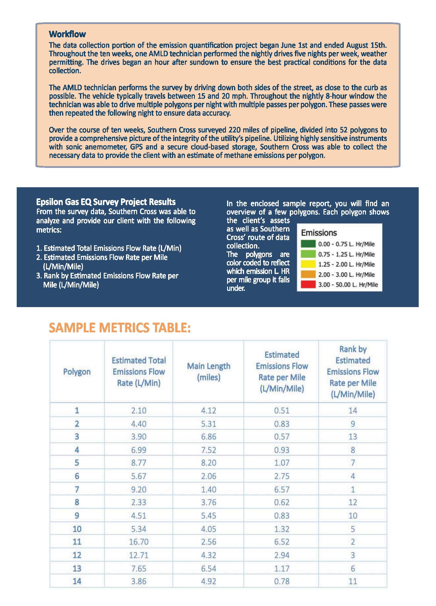 Emissions Quantification White Paper_Page_6